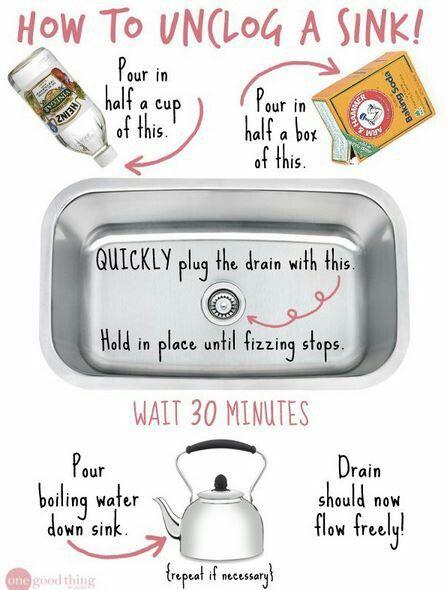 Simple drain clearance recipe
